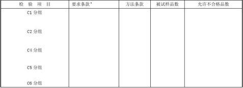 企业详细规范封面和签字页