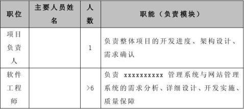 劳务输出服务外包协议
