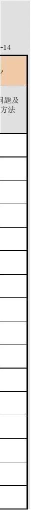 用电设备电线电缆绝缘电阻测试记录表