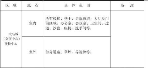 清洁服务外包协议修改版712