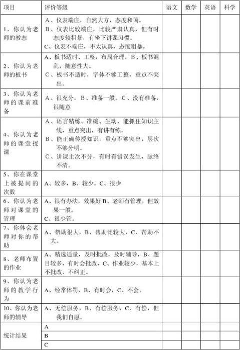 小学学生评教问卷调查表1