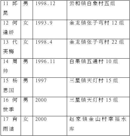土房子20xx20xx年度工作报告