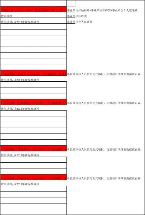 20xx年度部门预算编制单位基础信息录入表说明1