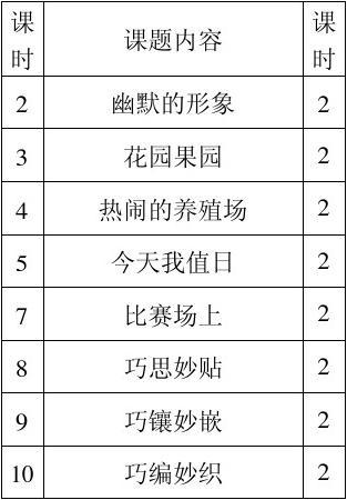 江西版小学四年级上册美术教学计划