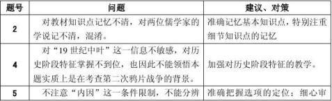南京市20xx届高三历史第二次调研测试质量分析报告