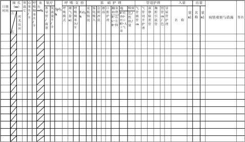 呼吸科护理记录单