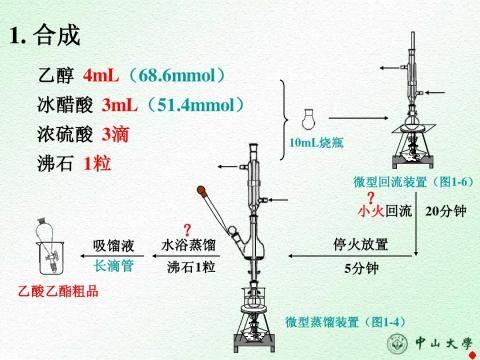 2实验五乙酸乙酯的制备08