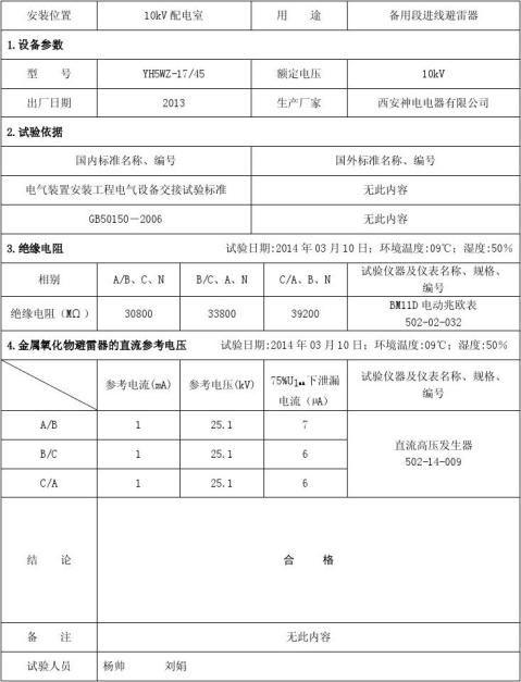 10kV开关室避雷器试验报告