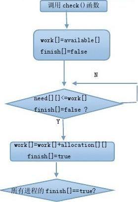网络操作系统课程设计报告模板