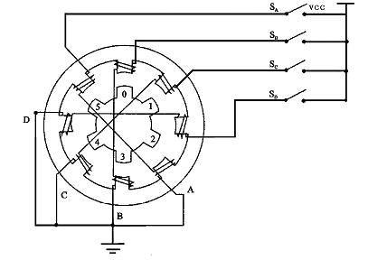步进电机控制课程设计报告正式版
