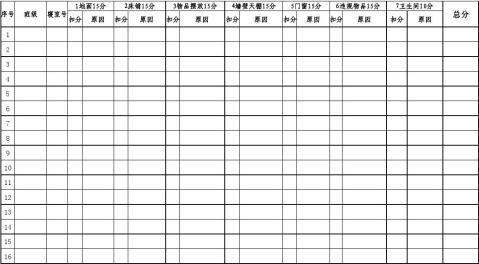 20xx年学生寝室内务卫生检查表
