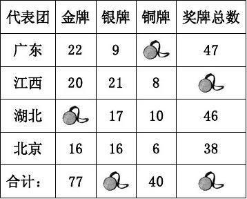 简便计算综合练习3