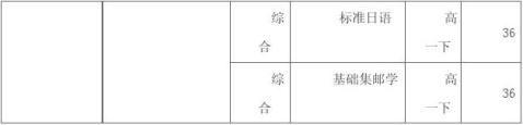 江苏省苏州中学校本课程的设置与开发